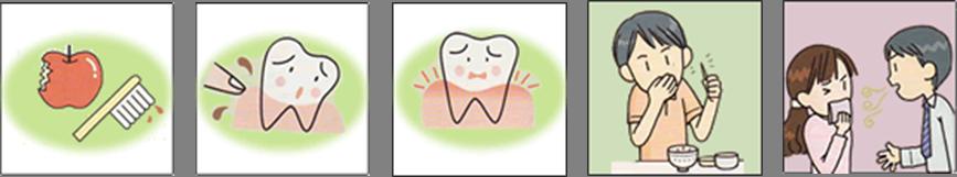 歯周病思い当たりませんか01.png